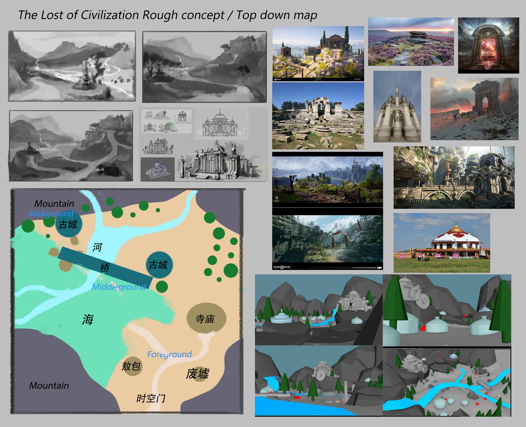 The Lost of Civilization Rough Concept a