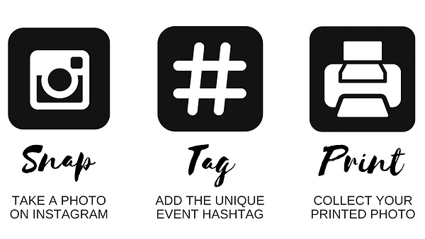 Hashtag Priter - How it works?