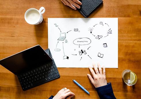 Marketinglösung für KMUs und Startups