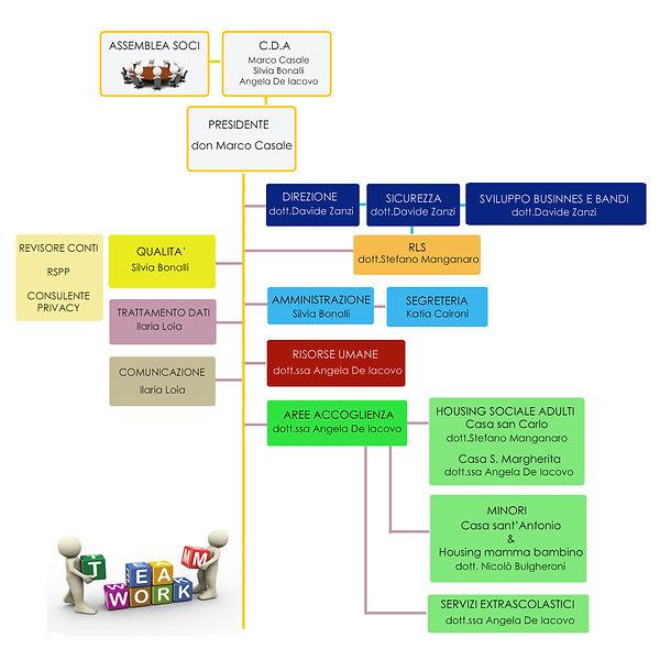 organigramma.jpg