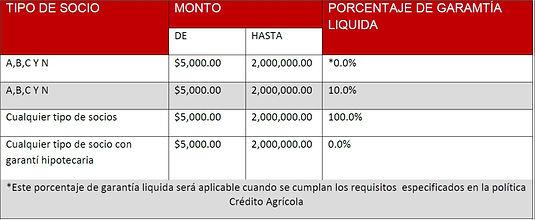 garantía_refaccionario.jpg