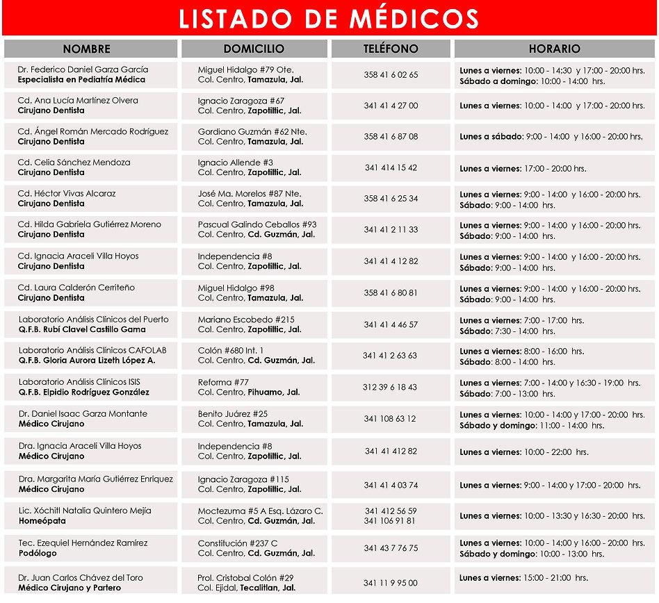 Lista de Medicos 2021 cambio.jpg