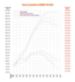 curve sh i300_100.jpg
