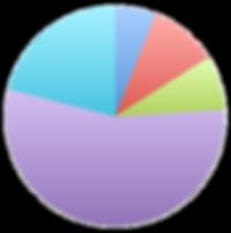 Grafico-crowdfunding-ok.png