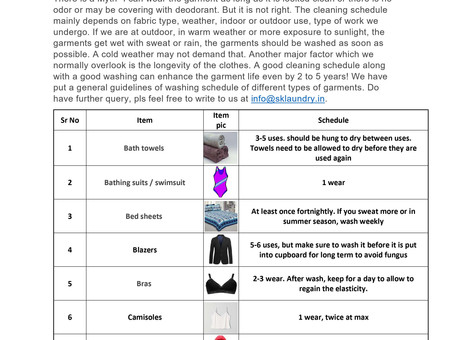 Are You worried by Your Washing Schedule Skills? Here's What To Do