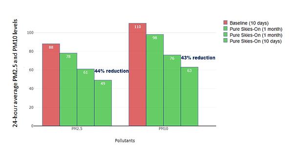 graph 4.png