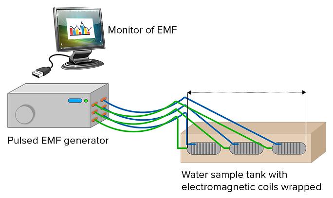 EMF monitor.png