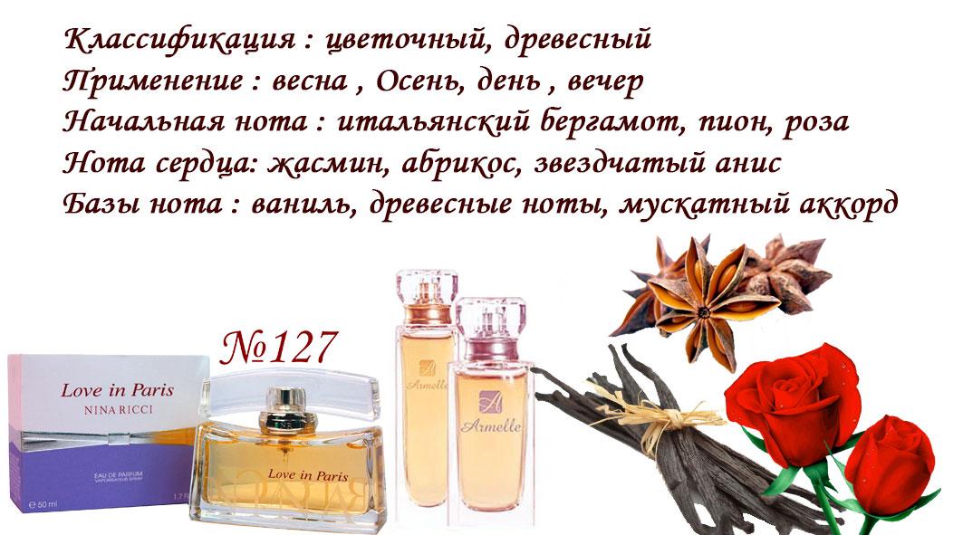 Картинки парфюмерии с описанием