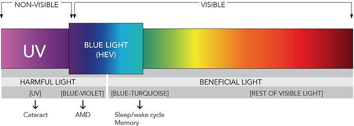 light-spectrum.jpg