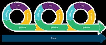 agile-market-research-framework.png