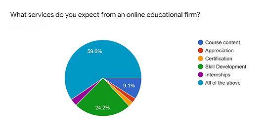 survey (1).png