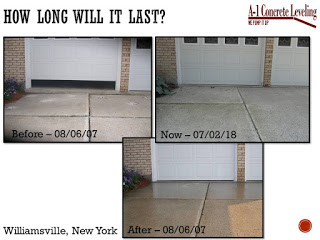 A frequent question A-1 receives is regarding the longevity of concrete leveling as an application.