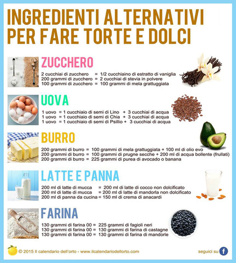 ingredienti alternativi per fare i dolci
