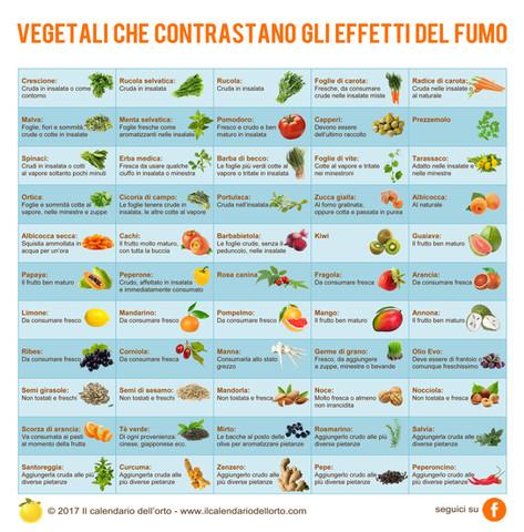 vegetali che contrastano gli effetti del fumo