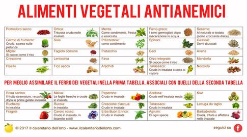 alimenti vegetali antianemici