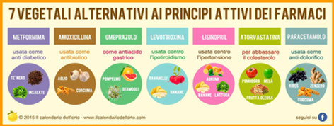 vegetali alternativi