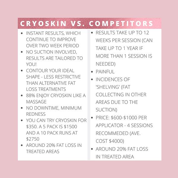 CRYO VS. COOLSCULPT (2).png