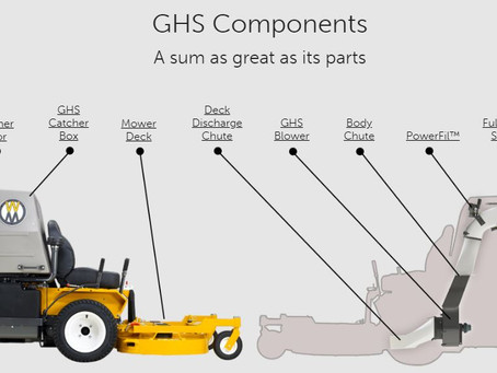 The Best Commercial Mower on the Market