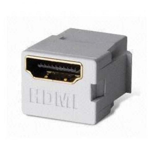 HDMI Keystone Insert