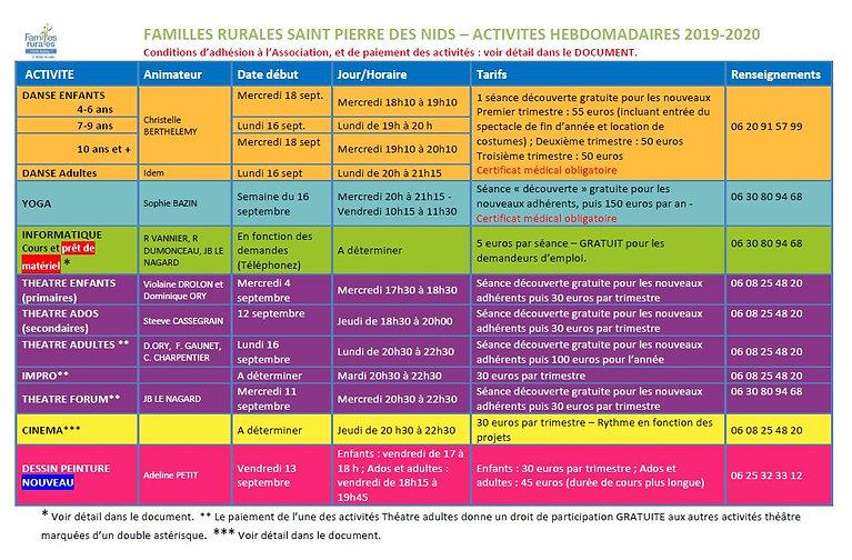 Programme Familles Rurales 2019 2020.JPG