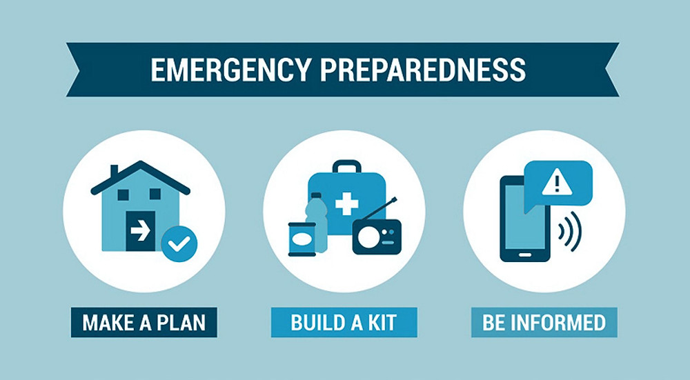 Picture says emergency preparedness: Make a plan, build a kit, and be informed
