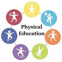 Physical education circle of various sports.