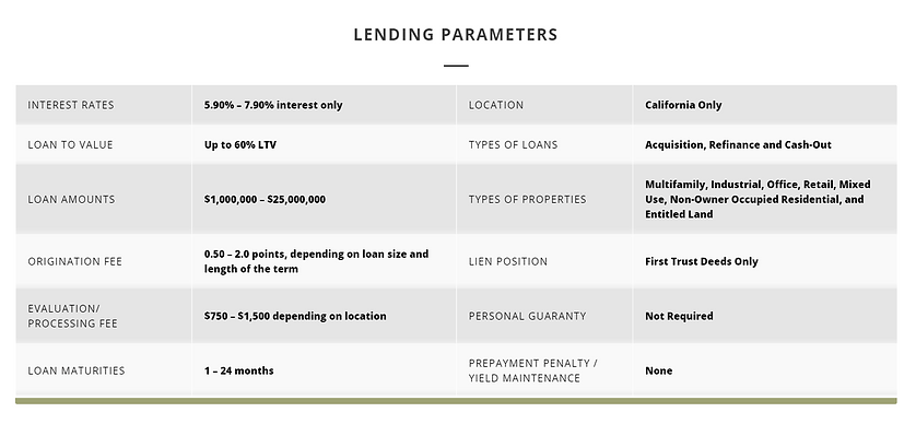 Bridge loan program.PNG