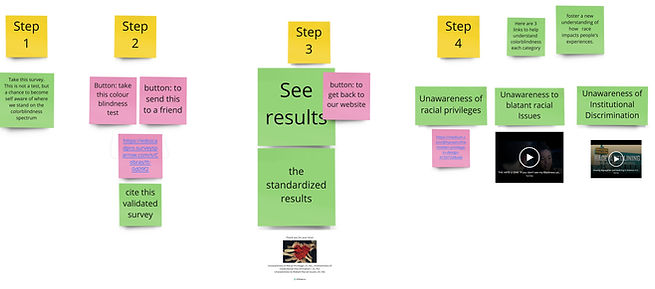 EDS Board (5).jpg