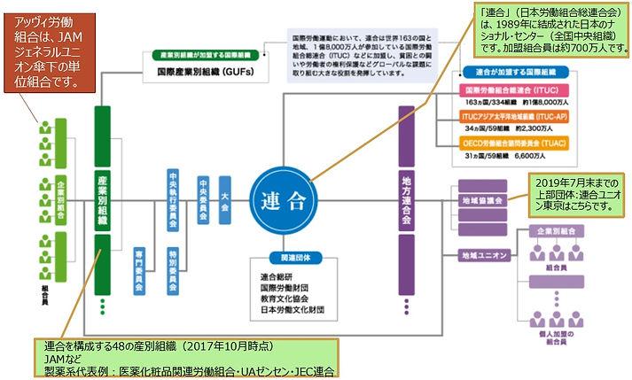 201907組織図.jpg