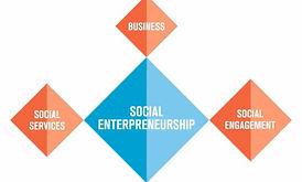 Social Entrepreneurship.JPG