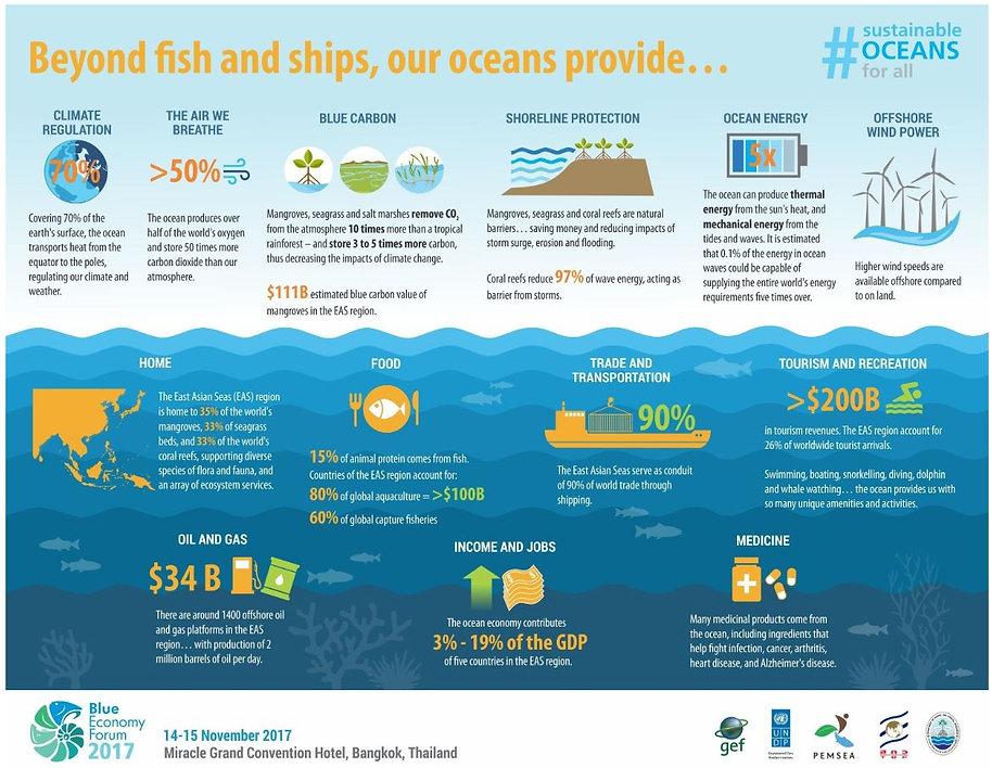 sustainable oceans.JPG