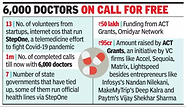 Techies' medi helpline gets 1 million calls in a month
