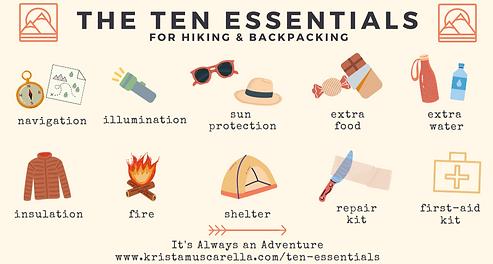 Ten Essentials Header.png