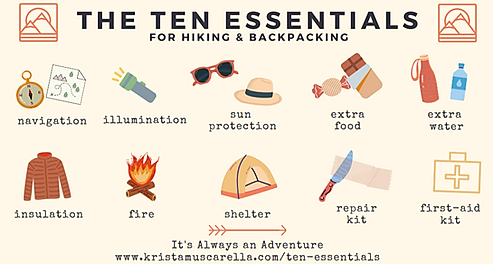 Ten Essentials Header.png