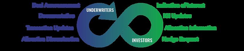 investor underwriter diagram.png