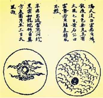 Cloud Charts of the Ming Dynasty