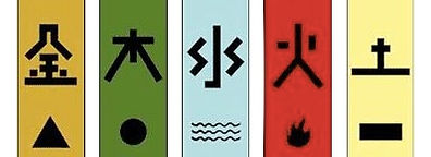 Chinese Characters of Five Elements