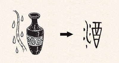 Chinese Character of Alcohol, on Unearthed Oracle of the Shang Dynasty