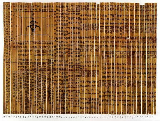 Bamboo Strips Written in Eastern Zhou Dynasty, Recording the History of King You of Zhou Differently