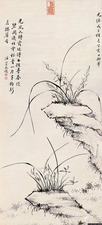 Painting Work of Guangxu Emperor