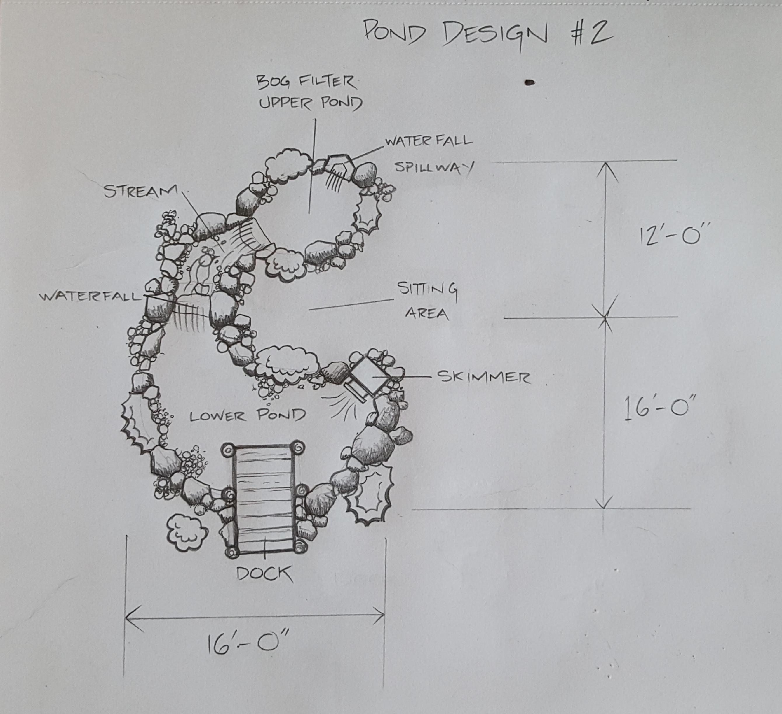 Swim Pond Design #2