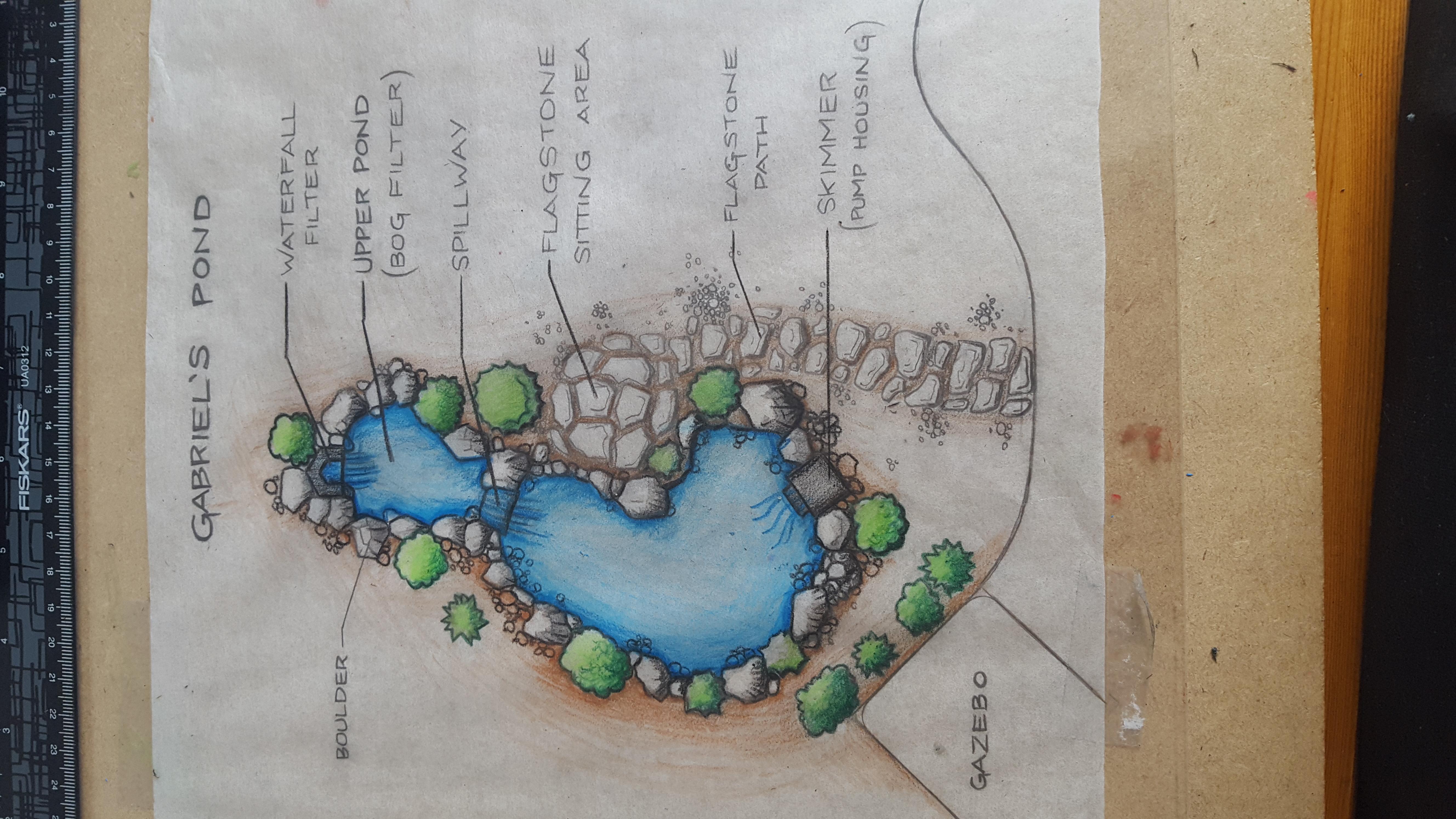 Large Swim Pond Project - Design