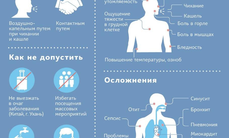 Информация о Короновирусе!