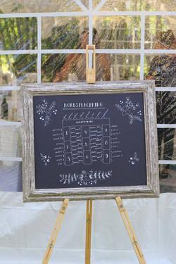 Illustrerad tavla med bordsplacering