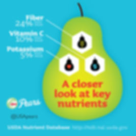 USA_Pears_Infographic2_HighRes.jpg