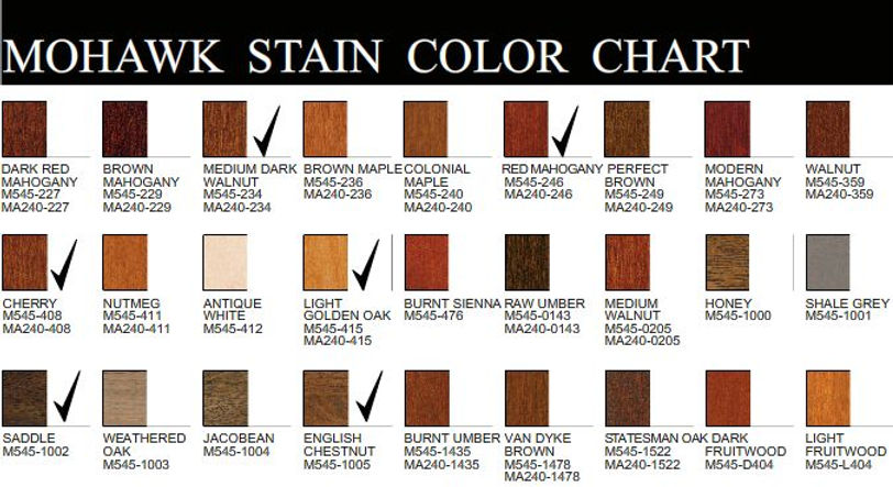 Mohawk stain chart 2-17-20.jpg
