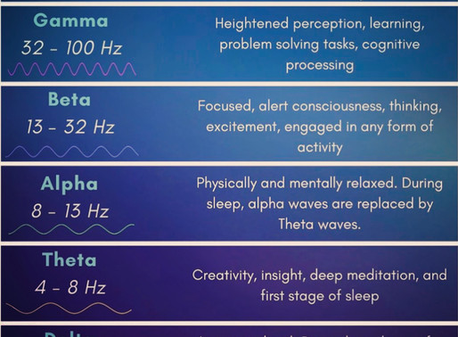 Yoga Nidra gives you super powers over your brains frequencies!