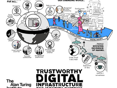 Trustworthy Digital Infrastructure for Identity Systems: The Global Imperative