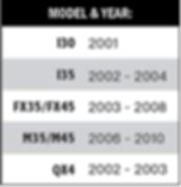 INFINITI List of Cars.png