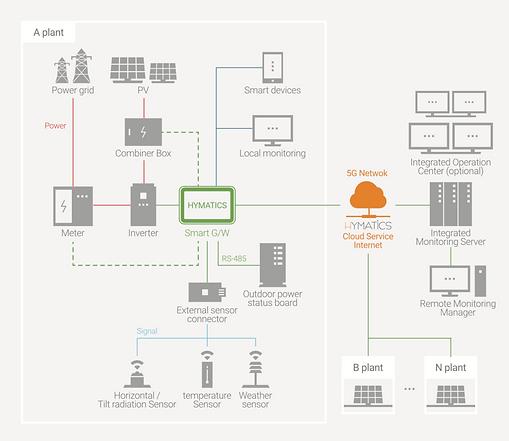 Web_Monitoring01.png